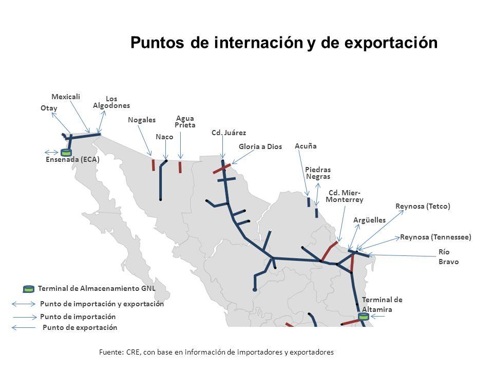 Puntos de internación y de exportación Ensenada (ECA) Nogales Naco Cd. Juárez Gloria a Dios Acuña Argüelles Terminal de Altamira Terminal de Almacenam