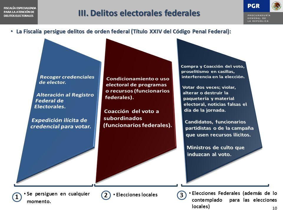 FISCALÍA ESPECIALIZADA PARA LA ATENCIÓN DE DELITOS ELECTORALES Se persiguen en cualquier momento.