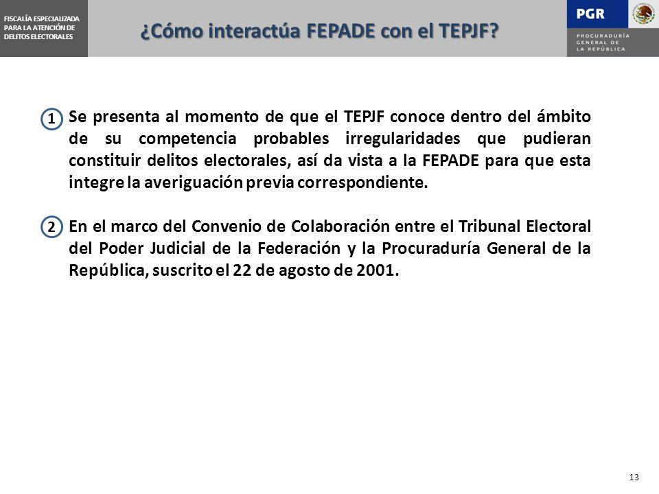 ¿Cómo interactúa FEPADE con el TEPJF.