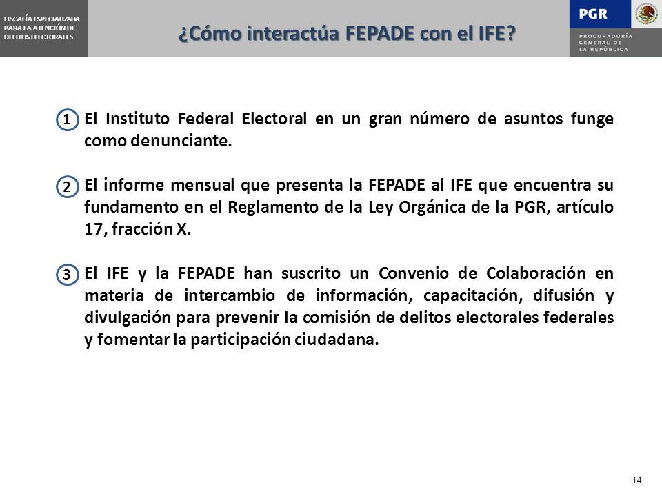¿Cómo interactúa FEPADE con el IFE.