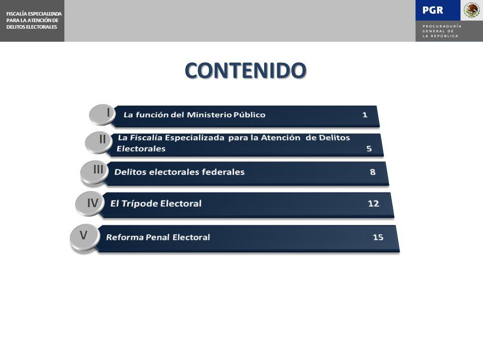 CONTENIDO I II III IV FISCALÍA ESPECIALIZADA PARA LA ATENCIÓN DE DELITOS ELECTORALES V