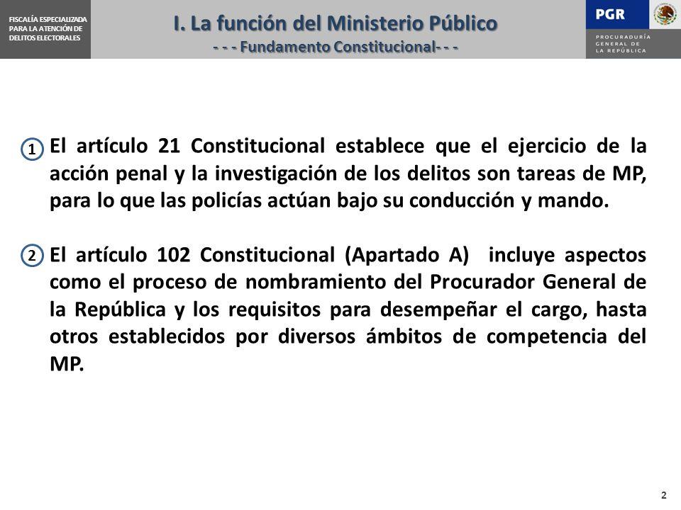 1 2 El artículo 21 Constitucional establece que el ejercicio de la acción penal y la investigación de los delitos son tareas de MP, para lo que las policías actúan bajo su conducción y mando.