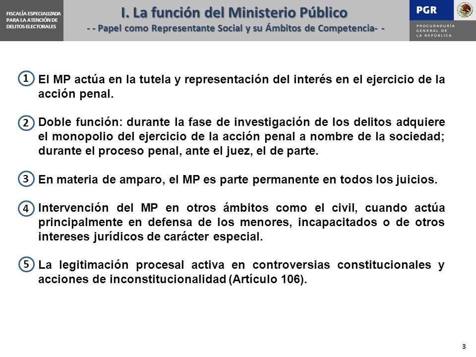 FISCALÍA ESPECIALIZADA PARA LA ATENCIÓN DE DELITOS ELECTORALES El MP actúa en la tutela y representación del interés en el ejercicio de la acción penal.