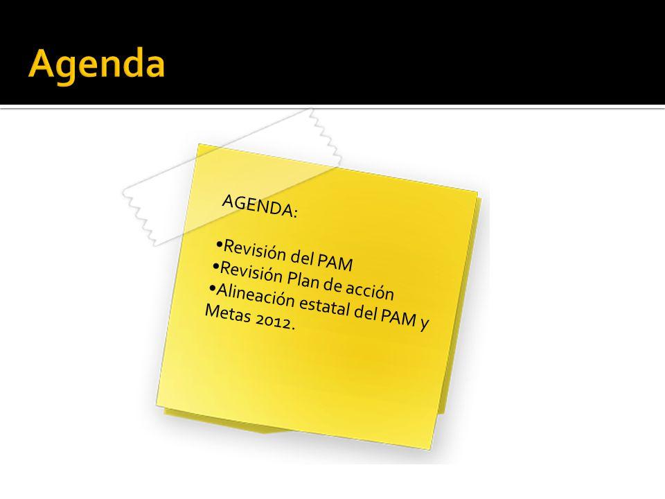 AGENDA: Revisión del PAM Revisión Plan de acción Alineación estatal del PAM y Metas 2012.
