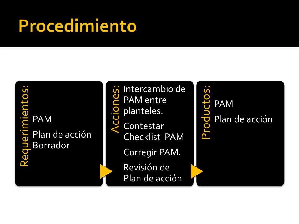Requerimientos: PAM Plan de acción Borrador Acciones: Intercambio de PAM entre planteles.