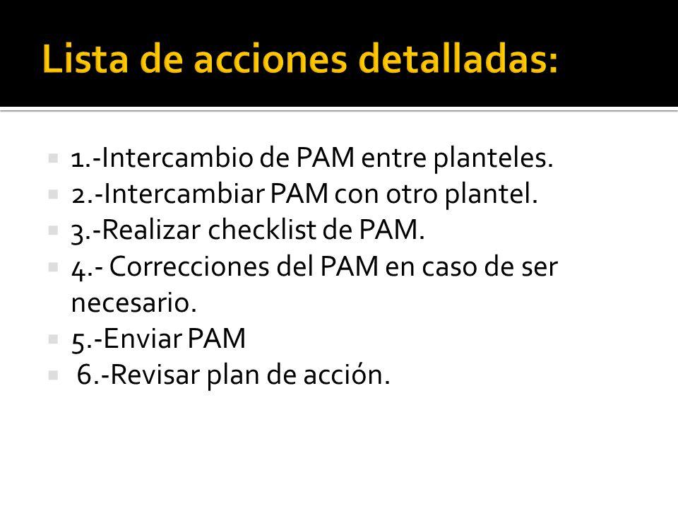 1.-Intercambio de PAM entre planteles. 2.-Intercambiar PAM con otro plantel.
