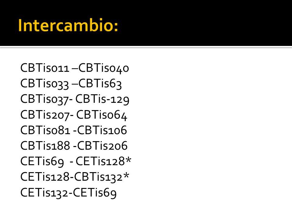 CBTis011 –CBTis040 CBTis033 –CBTis63 CBTis037- CBTis-129 CBTis207- CBTis064 CBTis081 -CBTis106 CBTis188 -CBTis206 CETis69 - CETis128* CETis128-CBTis132* CETis132-CETis69