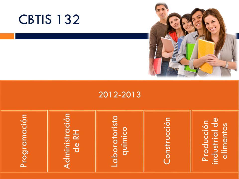 CBTIS 132 2012-2013 Programación Administración de RH Laboratorista químico Construcción Producción industrial de alimentos