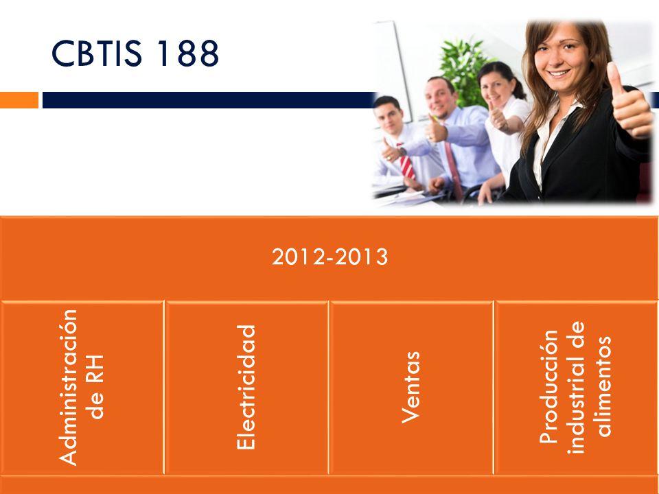 CBTIS 188 2012-2013 Administración de RH Electricidad Ventas Producción industrial de alimentos