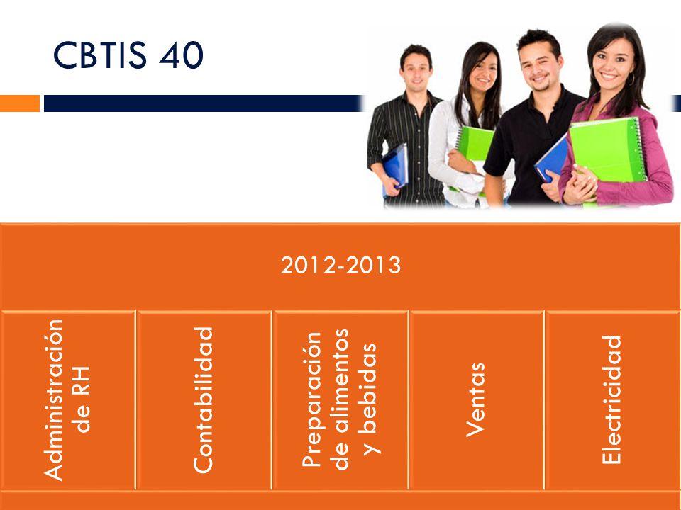 CBTIS 40 2012-2013 Administración de RH Contabilidad Preparación de alimentos y bebidas Ventas Electricidad