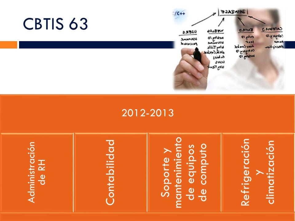 CBTIS 64 2012-2013 Contabilidad Electricidad Soporte y mantenimiento de equipos de computo Programación Mantenimiento automotriz