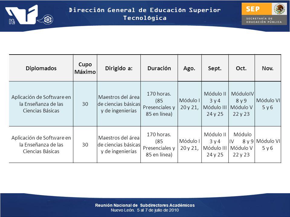Reunión Nacional de Subdirectores Académicos Nuevo León.