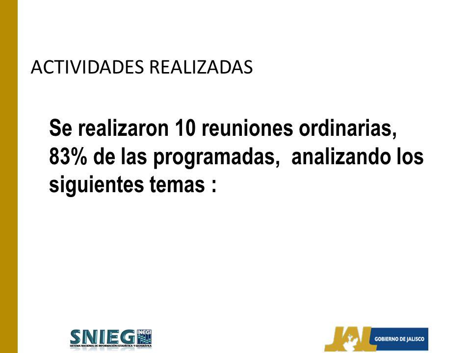 Se realizaron 10 reuniones ordinarias, 83% de las programadas, analizando los siguientes temas : ACTIVIDADES REALIZADAS
