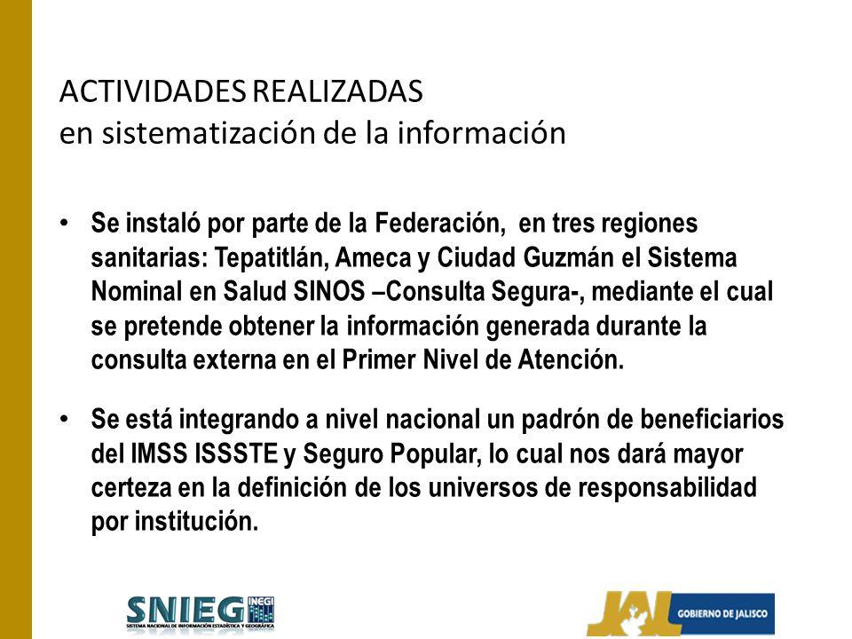 Se instaló por parte de la Federación, en tres regiones sanitarias: Tepatitlán, Ameca y Ciudad Guzmán el Sistema Nominal en Salud SINOS –Consulta Segu