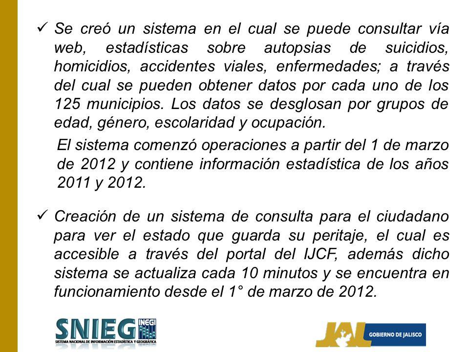 Coordinación General de Coordinación General de Concertación Social