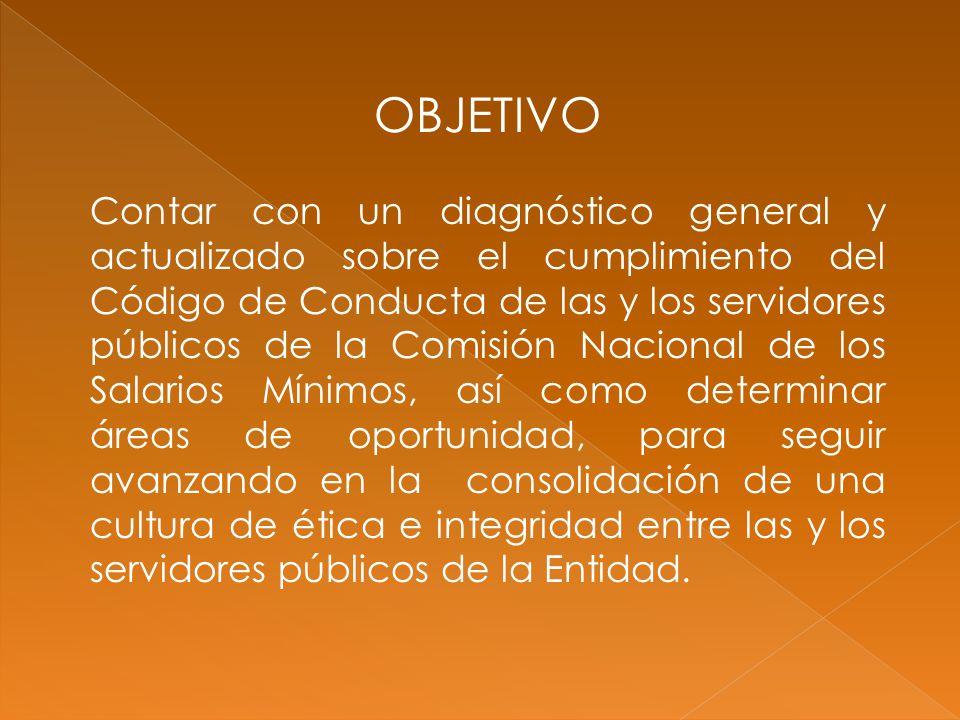 OBJETIVO Contar con un diagnóstico general y actualizado sobre el cumplimiento del Código de Conducta de las y los servidores públicos de la Comisión
