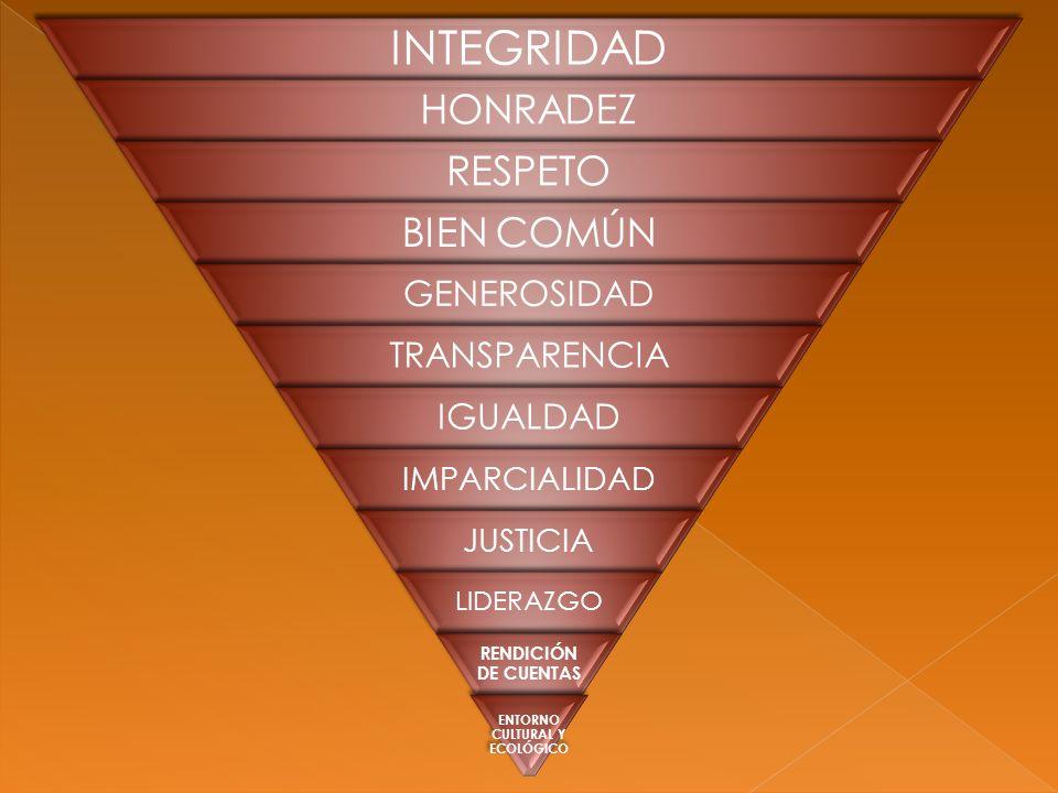 INTEGRIDAD HONRADEZ RESPETO BIEN COMÚN GENEROSIDAD TRANSPARENCIA IGUALDAD IMPARCIALIDAD JUSTICIA LIDERAZGO RENDICIÓN DE CUENTAS ENTORNO CULTURAL Y ECO