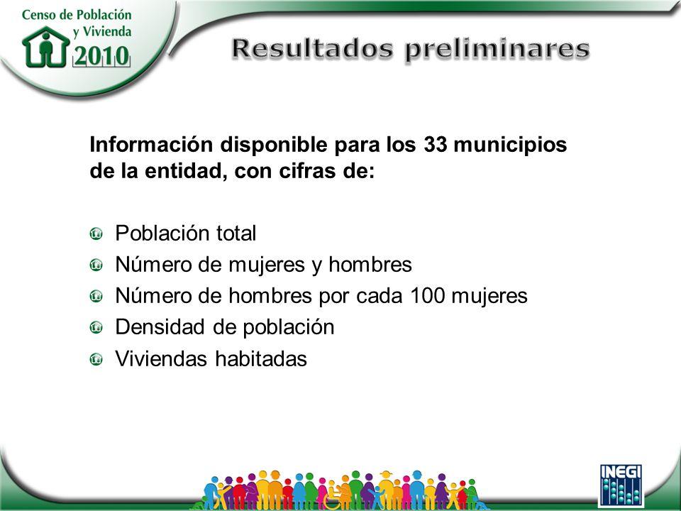 Información disponible para los 33 municipios de la entidad, con cifras de: Población total Número de mujeres y hombres Número de hombres por cada 100 mujeres Densidad de población Viviendas habitadas
