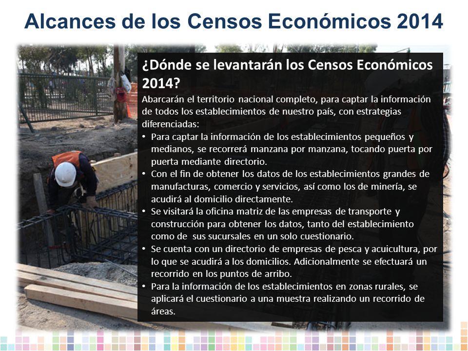 Alcances de los Censos Económicos 2014 ¿Dónde se levantarán los Censos Económicos 2014.