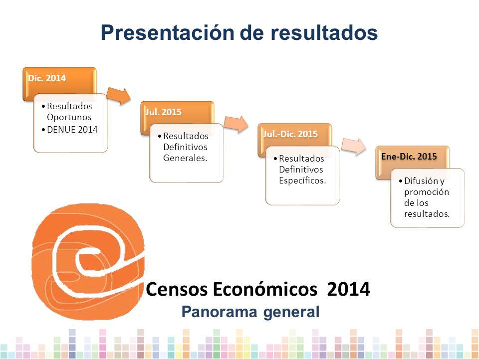 Presentación de resultados Dic.2014 Resultados Oportunos DENUE 2014 Jul.