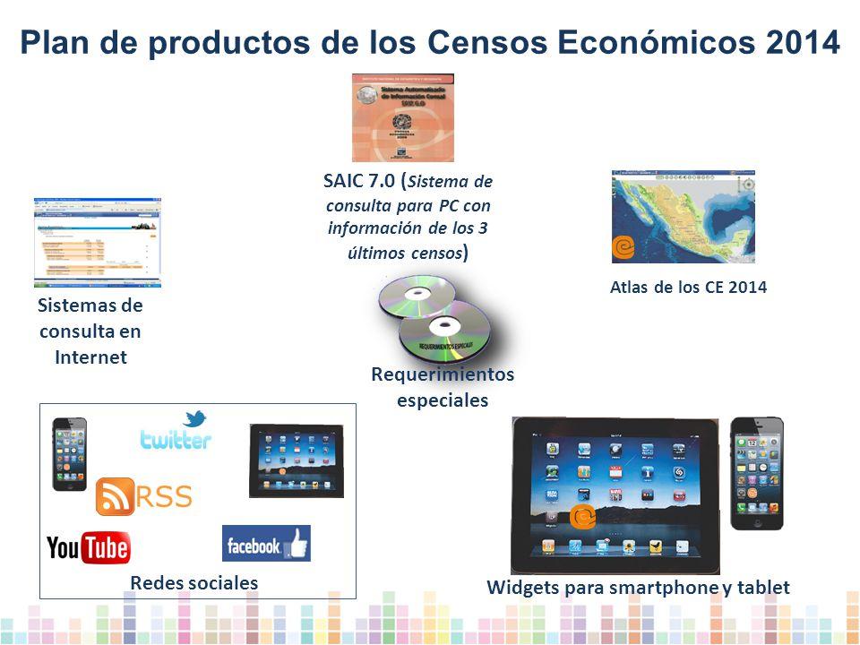 Requerimientos especiales Sistemas de consulta en Internet Plan de productos de los Censos Económicos 2014 SAIC 7.0 ( Sistema de consulta para PC con información de los 3 últimos censos ) Atlas de los CE 2014 Redes sociales Widgets para smartphone y tablet