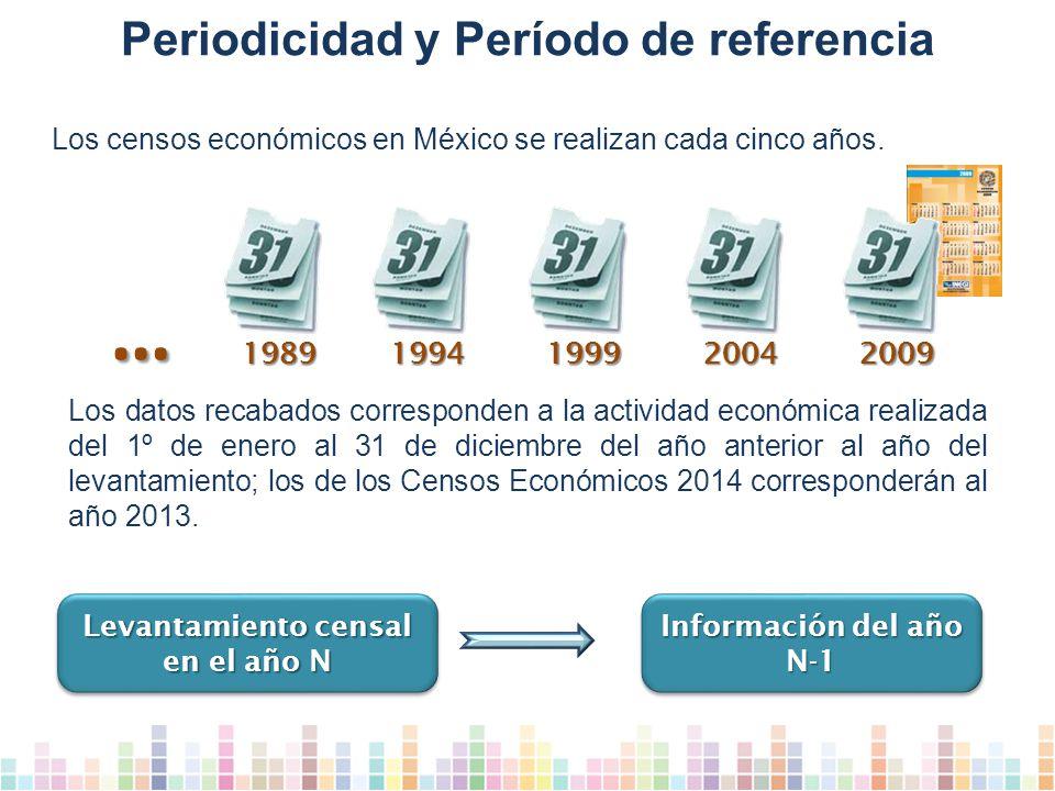 Los censos económicos en México se realizan cada cinco años.