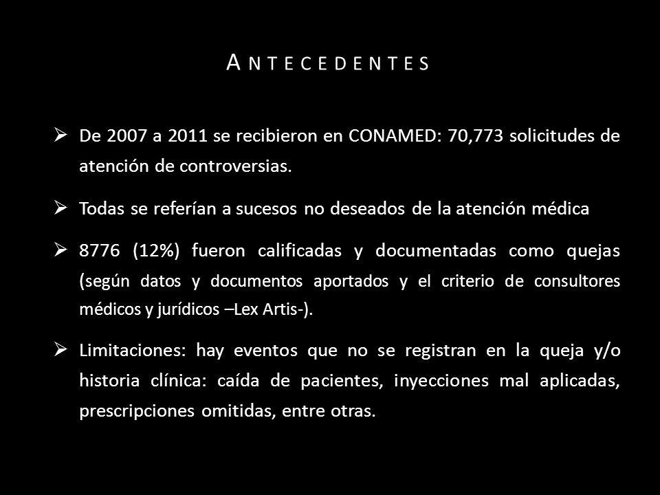 A NTECEDENTES De 2007 a 2011 se recibieron en CONAMED: 70,773 solicitudes de atención de controversias. Todas se referían a sucesos no deseados de la