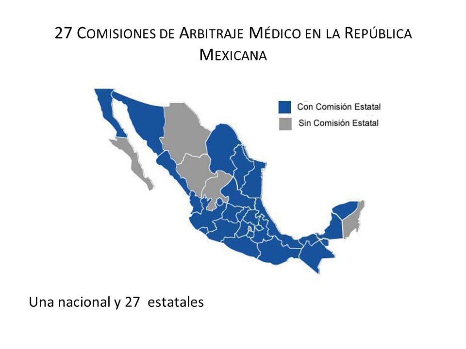 27 C OMISIONES DE A RBITRAJE M ÉDICO EN LA R EPÚBLICA M EXICANA Una nacional y 27 estatales