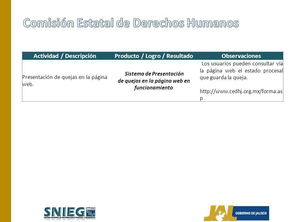Actividad / DescripciónProducto / Logro / ResultadoObservaciones Presentación de quejas en la página web.