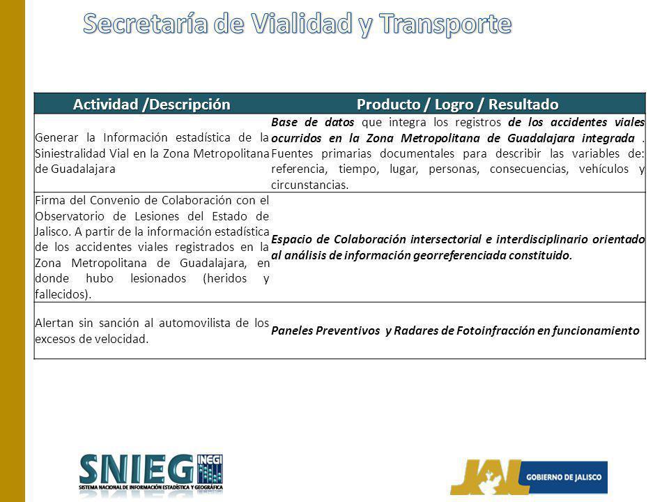 Actividad / Descripción Producto / Logro / Resultado Observaciones Coordinación y entrega en la elaboración del Censo de Gobierno INEGI Censo Gobierno de Estado de Jalisco INEGI 2011 integrado.