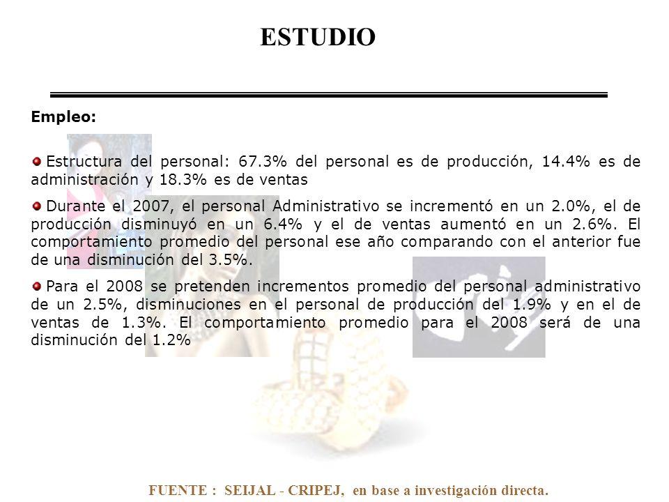 FUENTE : SEIJAL - CRIPEJ, en base a investigación directa. Empleo: Estructura del personal: 67.3% del personal es de producción, 14.4% es de administr