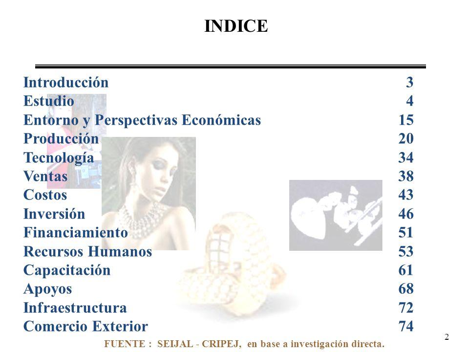 FUENTE : SEIJAL - CRIPEJ, en base a investigación directa. ¿De qué mercado? 2006 83