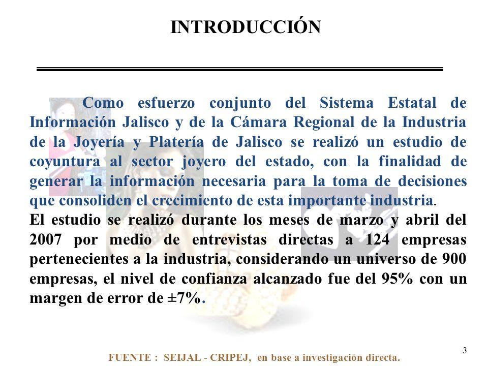 FUENTE : SEIJAL - CRIPEJ, en base a investigación directa. INTRODUCCIÓN Como esfuerzo conjunto del Sistema Estatal de Información Jalisco y de la Cáma