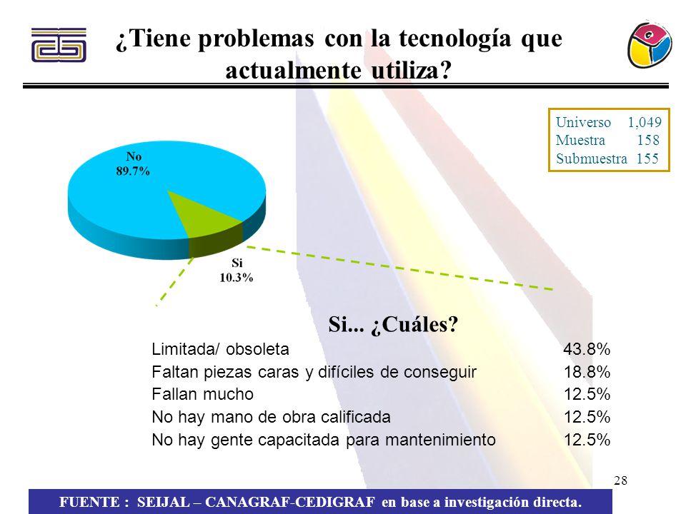 28 ¿Tiene problemas con la tecnología que actualmente utiliza? FUENTE : SEIJAL – CANAGRAF-CEDIGRAF en base a investigación directa. Si... ¿Cuáles? Lim