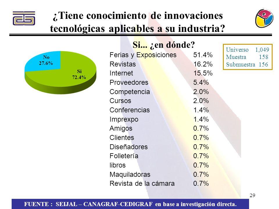29 ¿Tiene conocimiento de innovaciones tecnológicas aplicables a su industria? FUENTE : SEIJAL – CANAGRAF-CEDIGRAF en base a investigación directa. Si