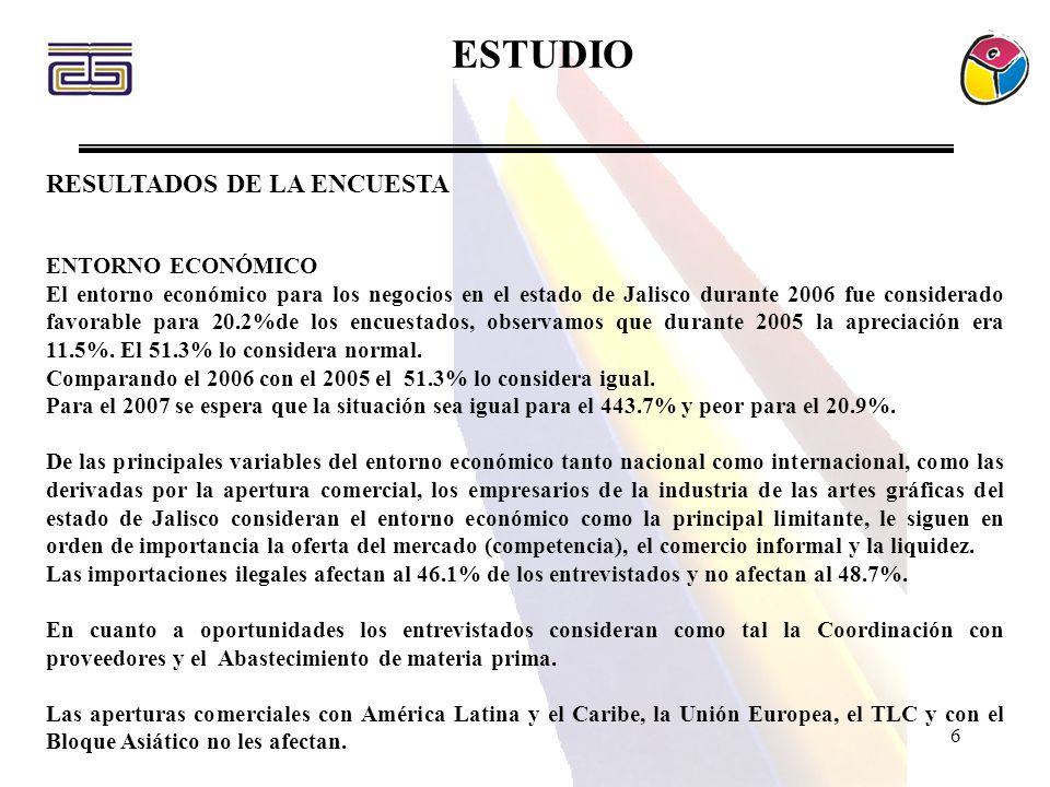 6 RESULTADOS DE LA ENCUESTA ENTORNO ECONÓMICO El entorno económico para los negocios en el estado de Jalisco durante 2006 fue considerado favorable para 20.2%de los encuestados, observamos que durante 2005 la apreciación era 11.5%.