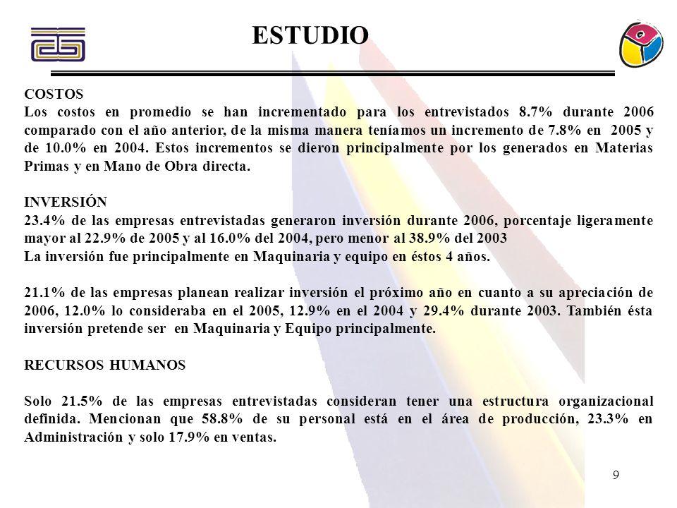 9 ESTUDIO COSTOS Los costos en promedio se han incrementado para los entrevistados 8.7% durante 2006 comparado con el año anterior, de la misma manera teníamos un incremento de 7.8% en 2005 y de 10.0% en 2004.