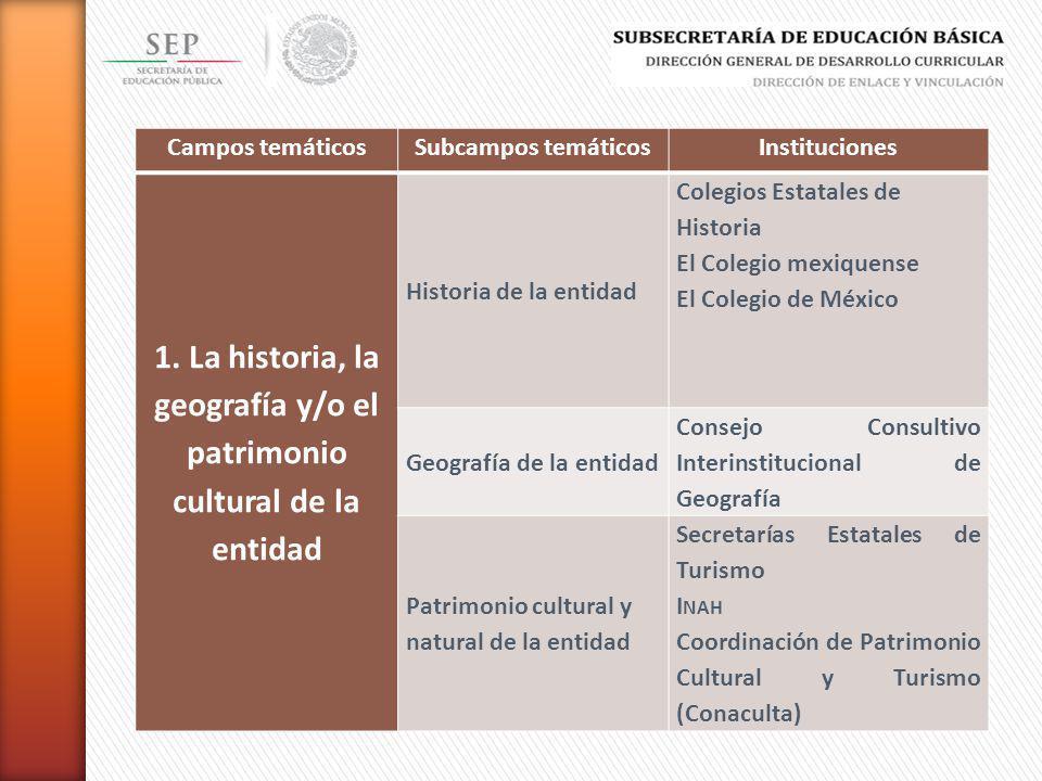 Campo temáticoInstituciones 2. Educación ambiental para la sustentabilidad C ECADESU ( S EMARNAT )