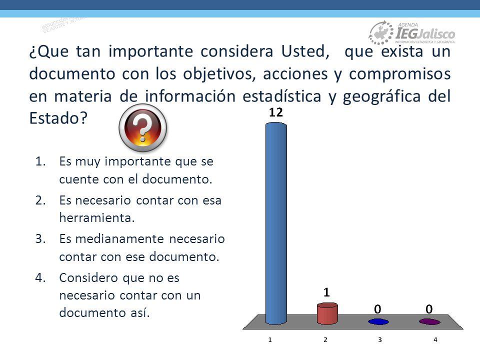 ¿Que tan importante considera Usted, que exista un documento con los objetivos, acciones y compromisos en materia de información estadística y geográfica del Estado.