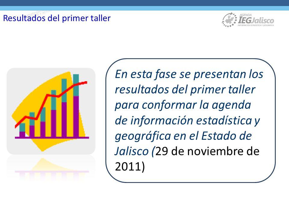 En esta fase se presentan los resultados del primer taller para conformar la agenda de información estadística y geográfica en el Estado de Jalisco (29 de noviembre de 2011) Resultados del primer taller