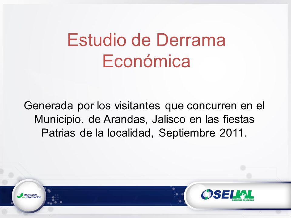 Estudio de Derrama Económica Generada por los visitantes que concurren en el Municipio. de Arandas, Jalisco en las fiestas Patrias de la localidad, Se