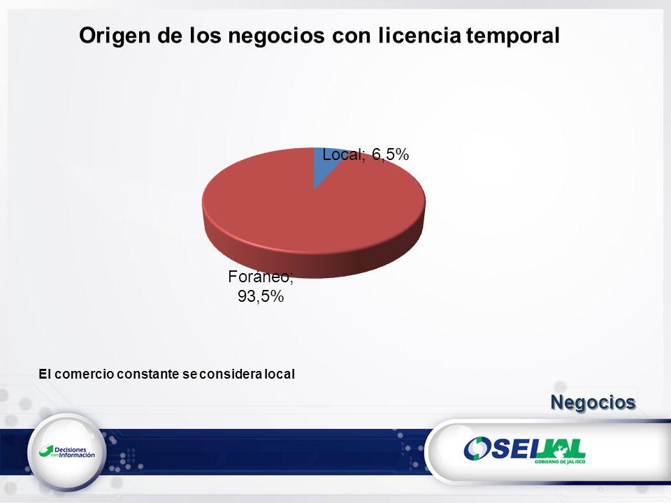 Origen de los negocios con licencia temporal El comercio constante se considera local Negocios