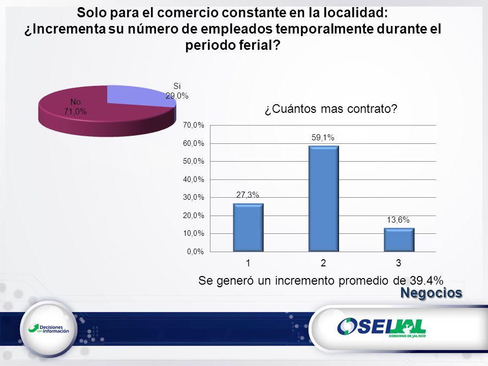 Solo para el comercio constante en la localidad: ¿Incrementa su número de empleados temporalmente durante el periodo ferial? ¿Cuántos mas contrato? Se