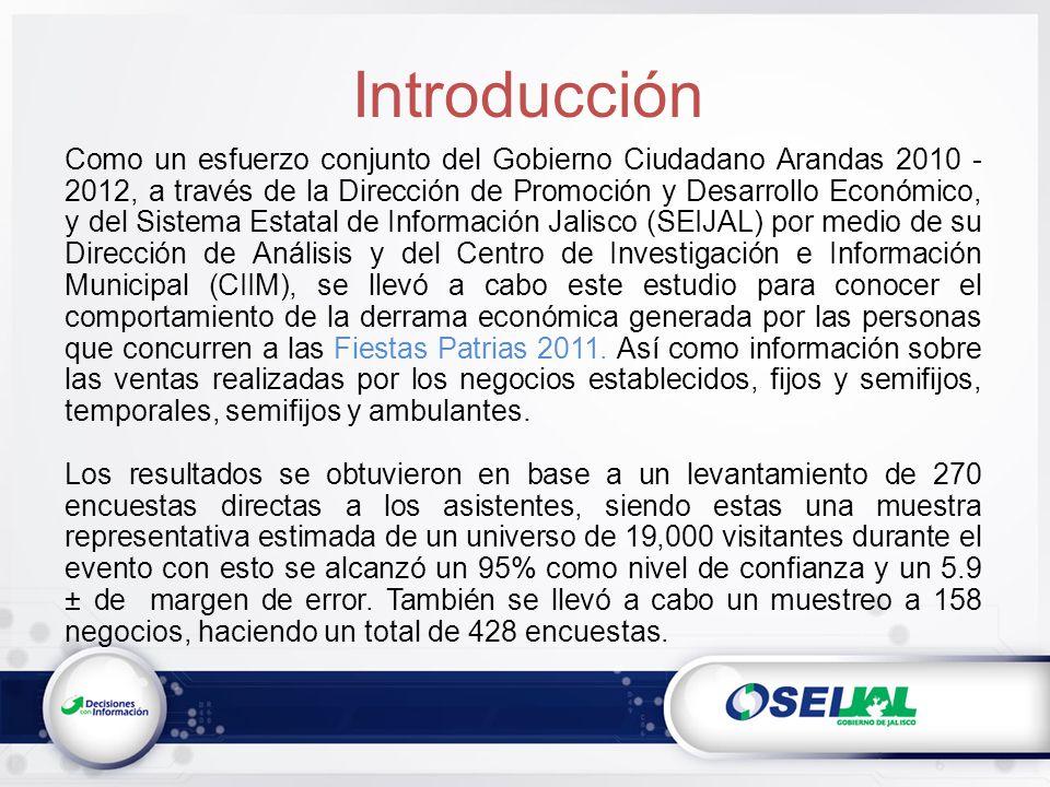 Introducción Como un esfuerzo conjunto del Gobierno Ciudadano Arandas 2010 - 2012, a través de la Dirección de Promoción y Desarrollo Económico, y del