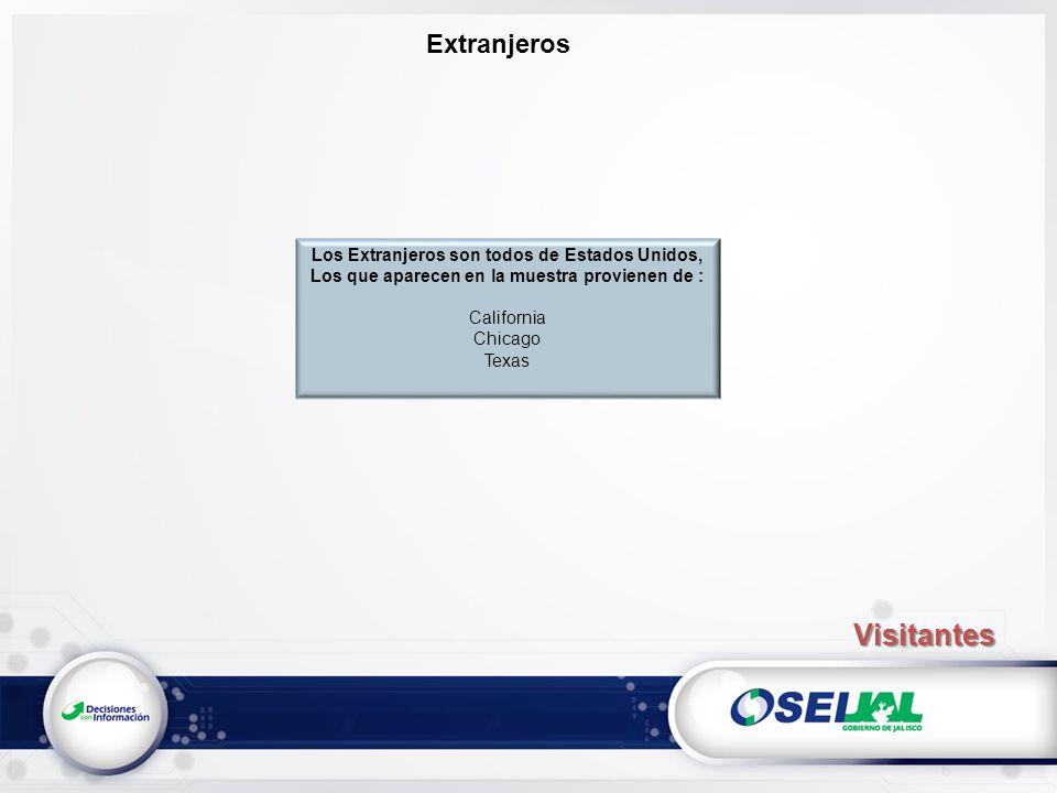Extranjeros Los Extranjeros son todos de Estados Unidos, Los que aparecen en la muestra provienen de : California Chicago Texas Visitantes