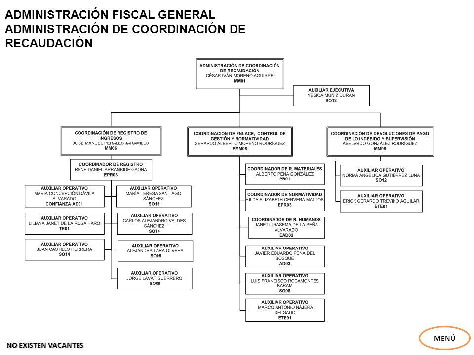 ADMINISTRACIÓN FISCAL GENERAL ADMINISTRACIÓN DE COORDINACIÓN DE RECAUDACIÓN MENÚ NO EXISTEN VACANTES