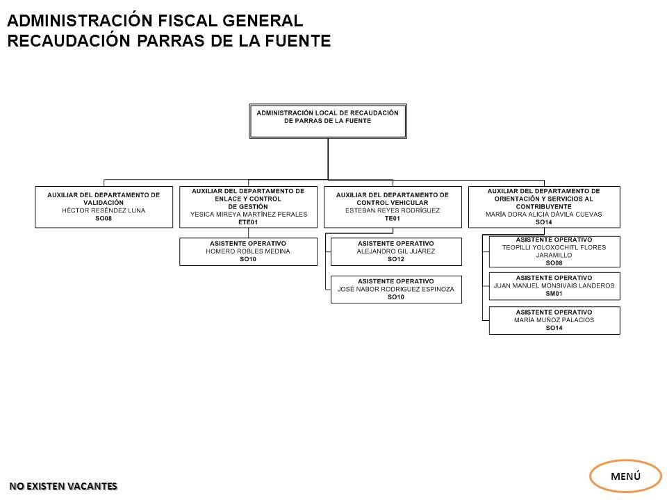 ADMINISTRACIÓN FISCAL GENERAL RECAUDACIÓN PARRAS DE LA FUENTE MENÚ NO EXISTEN VACANTES