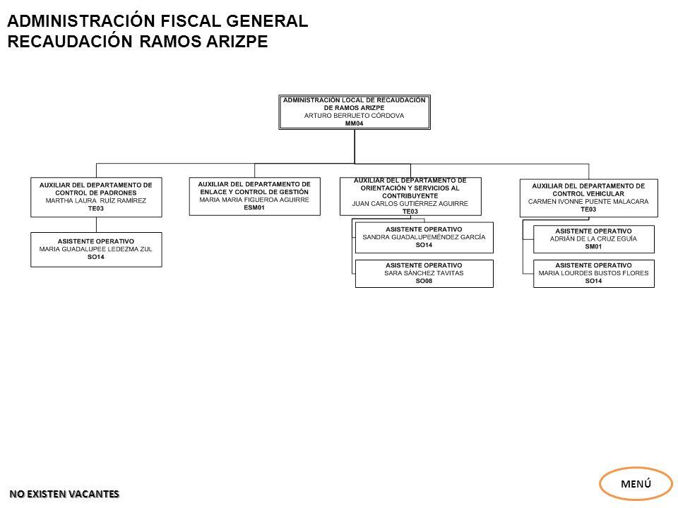 ADMINISTRACIÓN FISCAL GENERAL RECAUDACIÓN RAMOS ARIZPE MENÚ NO EXISTEN VACANTES