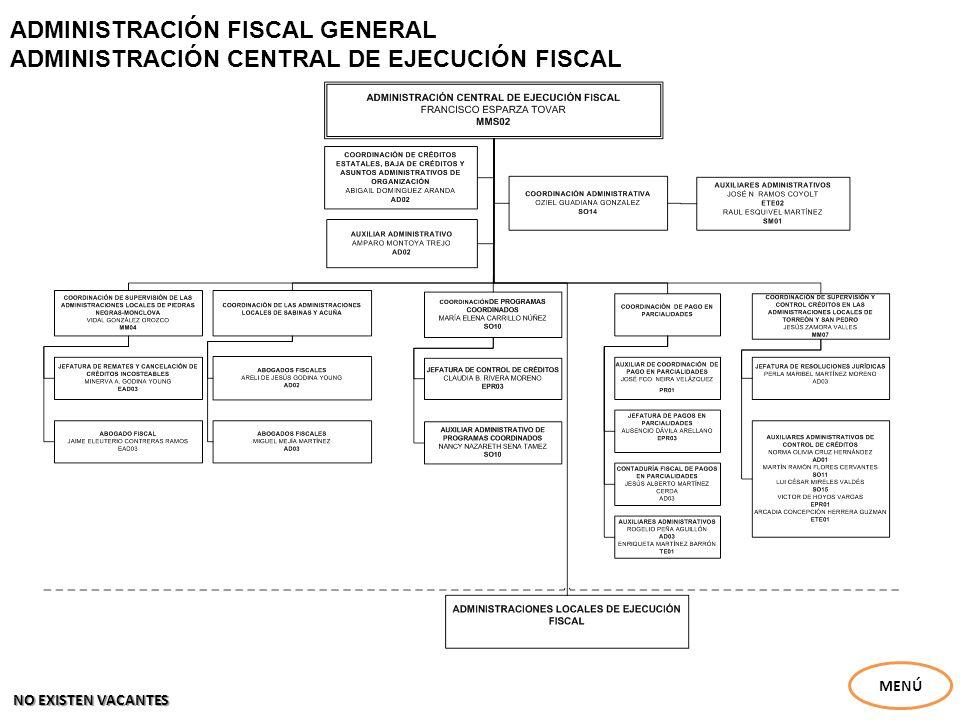 ADMINISTRACIÓN FISCAL GENERAL ADMINISTRACIÓN CENTRAL DE EJECUCIÓN FISCAL MENÚ NO EXISTEN VACANTES