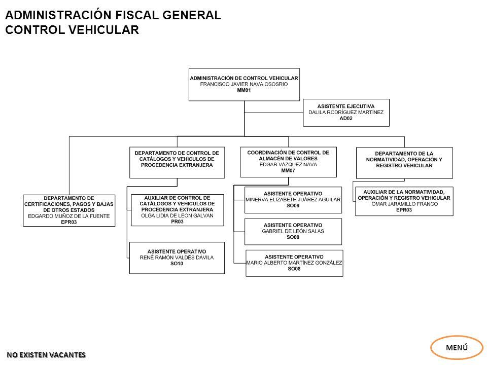 ADMINISTRACIÓN FISCAL GENERAL CONTROL VEHICULAR MENÚ NO EXISTEN VACANTES